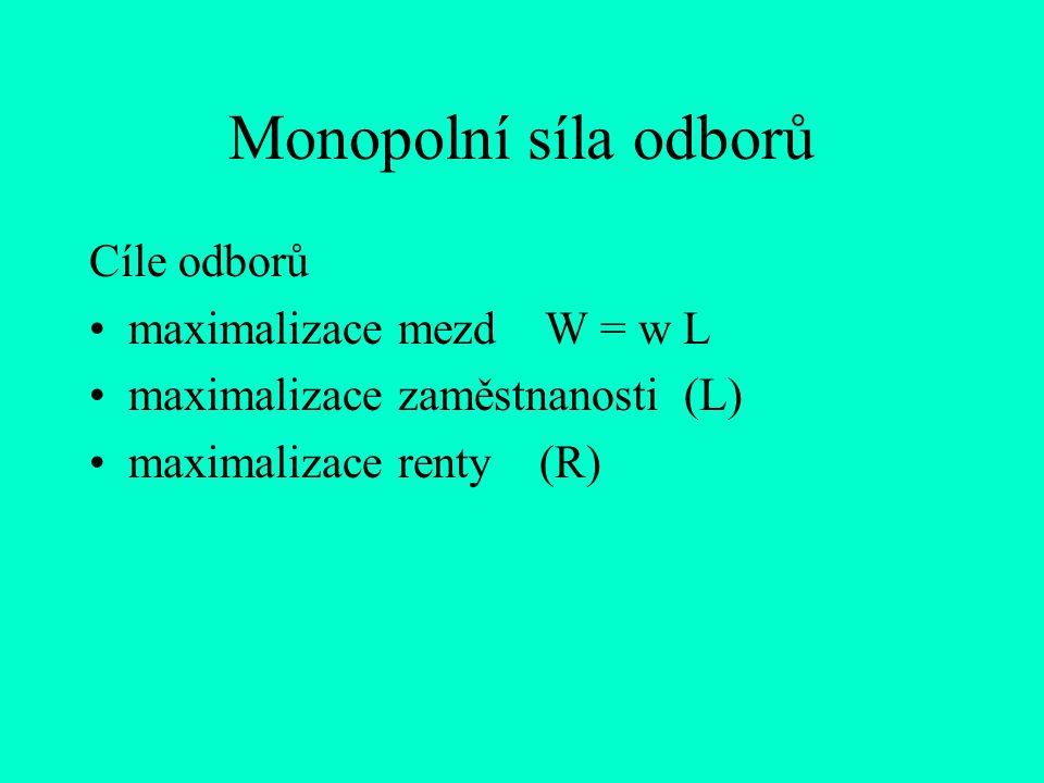 Monopolní síla odborů Cíle odborů maximalizace mezd W = w L maximalizace zaměstnanosti (L) maximalizace renty (R)