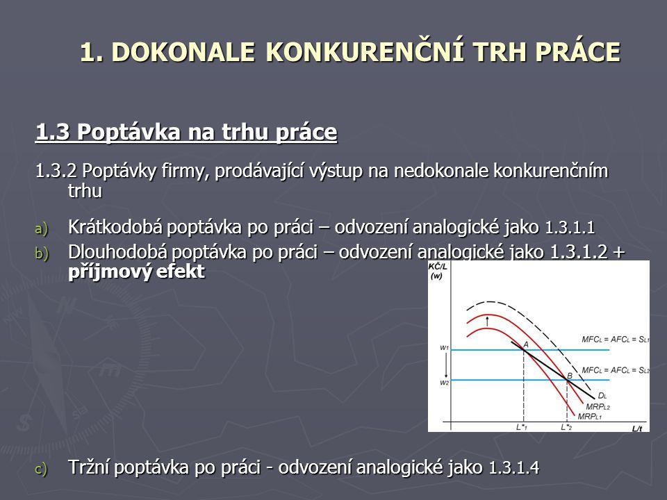 1.3 Poptávka na trhu práce 1.3.2 Poptávky firmy, prodávající výstup na nedokonale konkurenčním trhu a) Krátkodobá poptávka po práci – odvození analogi