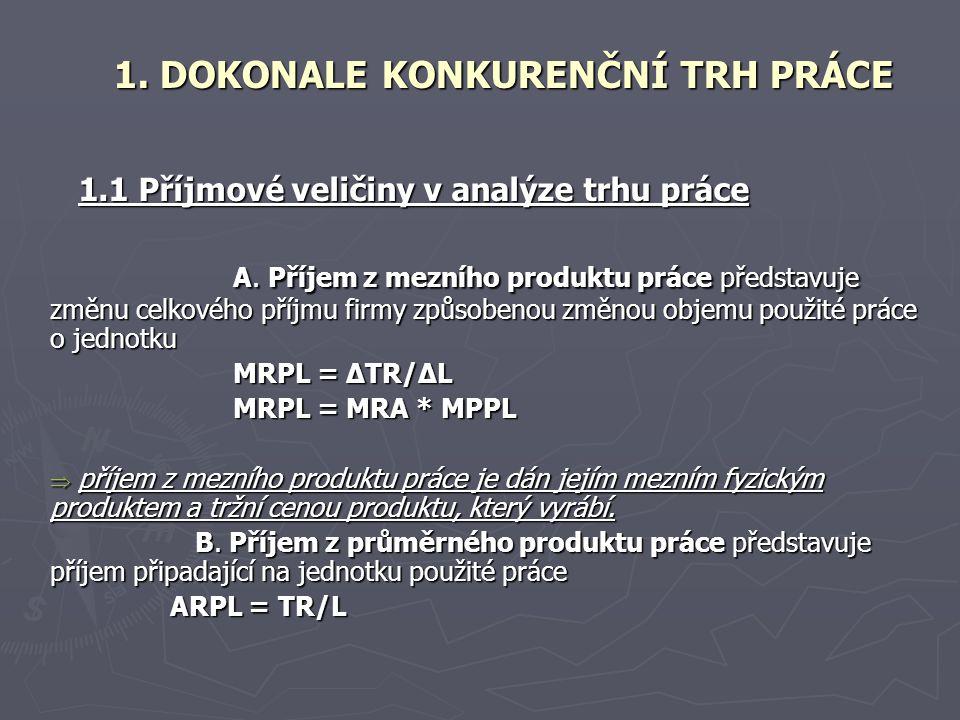 1.2 Nákladové veličiny v analýze trhu práce A.