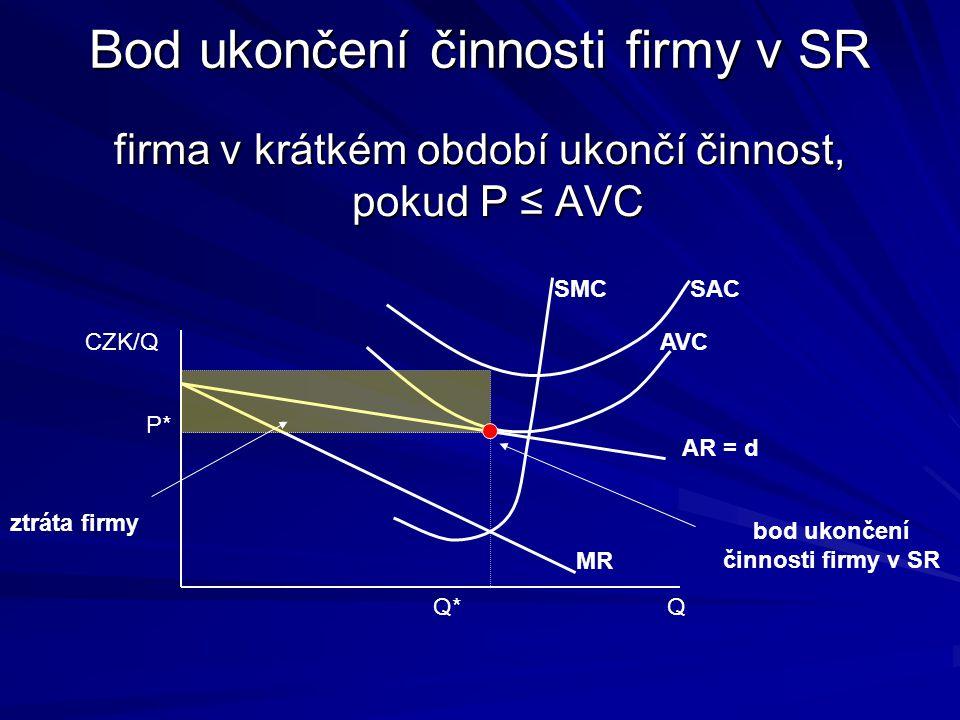 Volba výstupu v SR SMC = MR CZK/Q Q AR = d SMC MR SAC Q* P* zisk firmy V krátkém období může firma v monopolistické konkurenci realizovat kladný ekono
