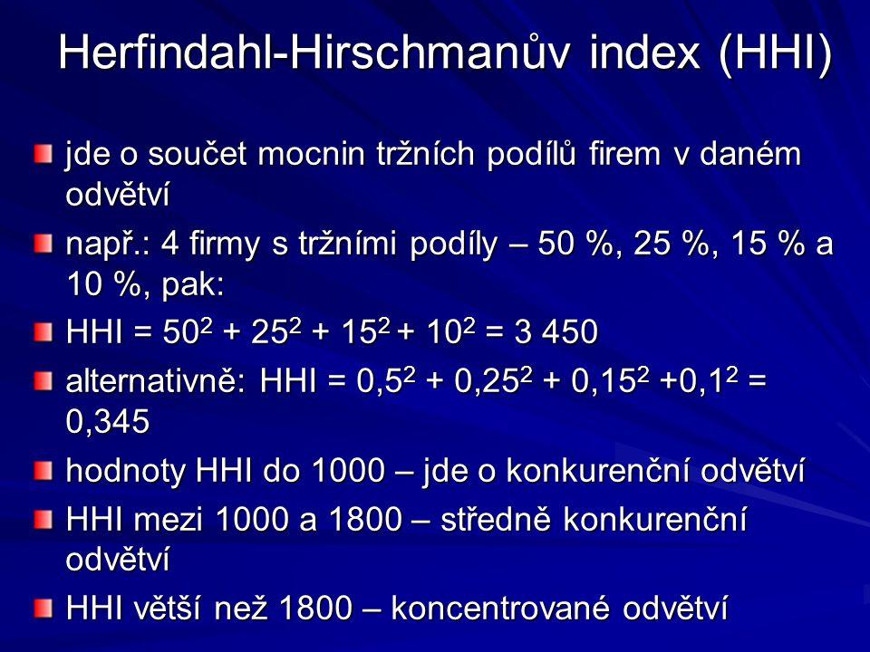 Herfindahl-Hirschmanův index (HHI) jde o součet mocnin tržních podílů firem v daném odvětví např.: 4 firmy s tržními podíly – 50 %, 25 %, 15 % a 10 %, pak: HHI = 50 2 + 25 2 + 15 2 + 10 2 = 3 450 alternativně: HHI = 0,5 2 + 0,25 2 + 0,15 2 +0,1 2 = 0,345 hodnoty HHI do 1000 – jde o konkurenční odvětví HHI mezi 1000 a 1800 – středně konkurenční odvětví HHI větší než 1800 – koncentrované odvětví