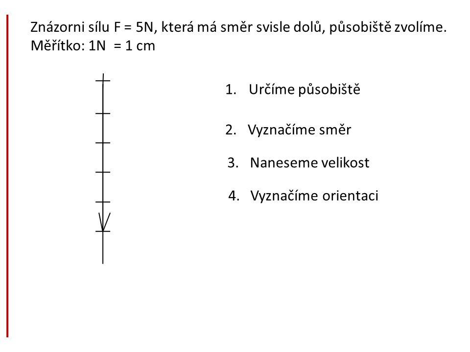 Znázorni sílu F = 5N, která má směr svisle dolů, působiště zvolíme. Měřítko: 1N = 1 cm 1.Určíme působiště 2. Vyznačíme směr 3. Naneseme velikost 4. Vy
