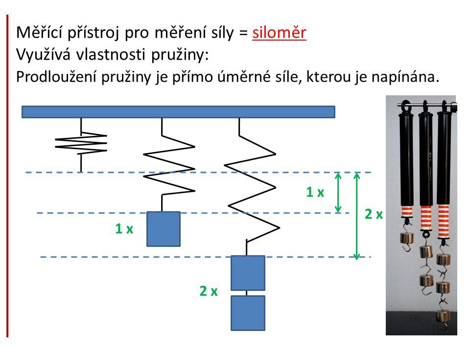 Měřící přístroj pro měření síly = siloměr Využívá vlastnosti pružiny: Prodloužení pružiny je přímo úměrné síle, kterou je napínána. 1 x 2 x