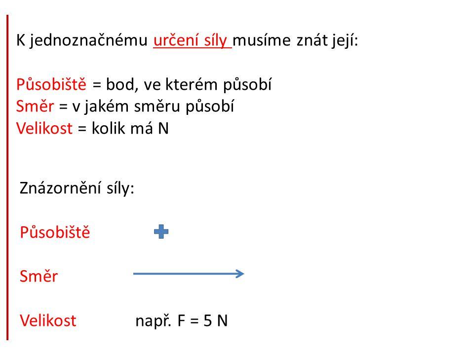 Znázorni sílu F = 5N, která má směr svisle dolů, působiště zvolíme.