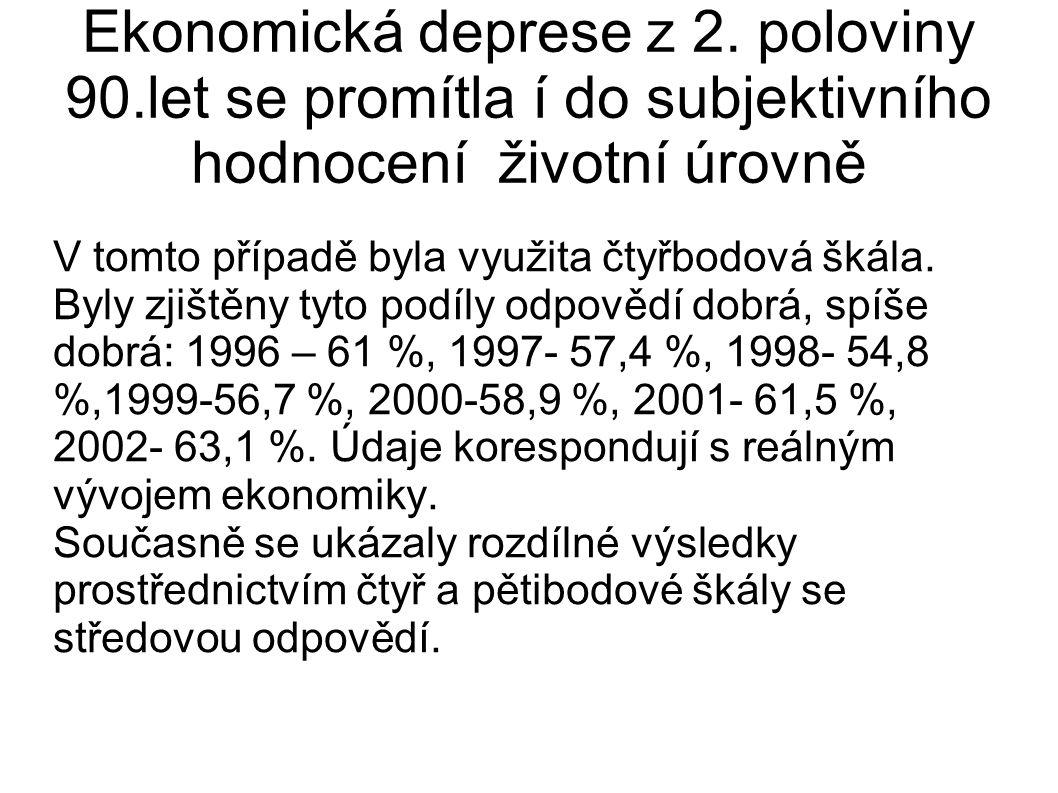 Ekonomická deprese z 2. poloviny 90.let se promítla í do subjektivního hodnocení životní úrovně V tomto případě byla využita čtyřbodová škála. Byly zj