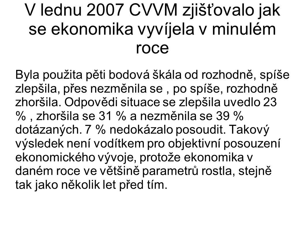 V lednu 2007 CVVM zjišťovalo jak se ekonomika vyvíjela v minulém roce Byla použita pěti bodová škála od rozhodně, spíše zlepšila, přes nezměnila se, po spíše, rozhodně zhoršila.