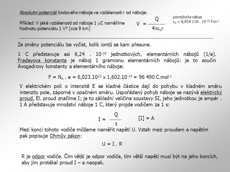 Příklad: V jaké vzdálenosti od náboje 1  C naměříme hodnotu potenciálu 1 V? [cca 9 km] Absolutní potenciál bodového náboje ve vzdálenosti r od náboje