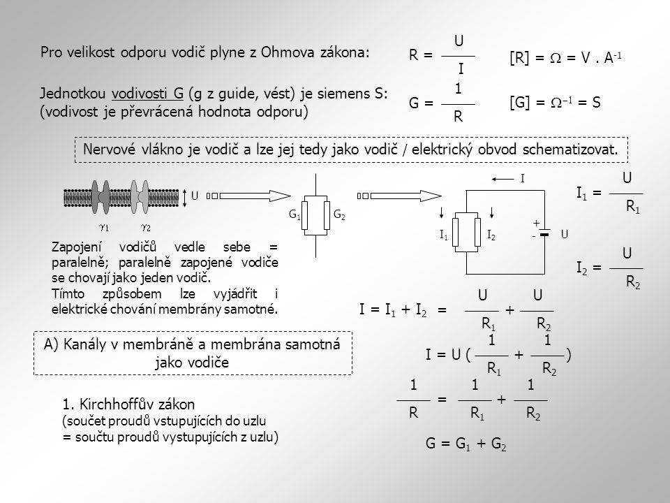 Pro velikost odporu vodič plyne z Ohmova zákona: R = IU [R] =  = V. A -1 Jednotkou vodivosti G (g z guide, vést) je siemens S: (vodivost je převrácen