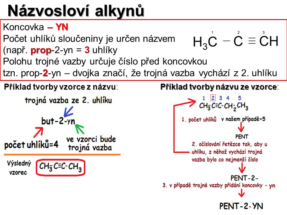 Příklady z názvosloví Ze vzorce – název:Ze vzorce – název: Z názvu – vzorec:Z názvu – vzorec: –propyn –hex-2-yn pent-2-yn