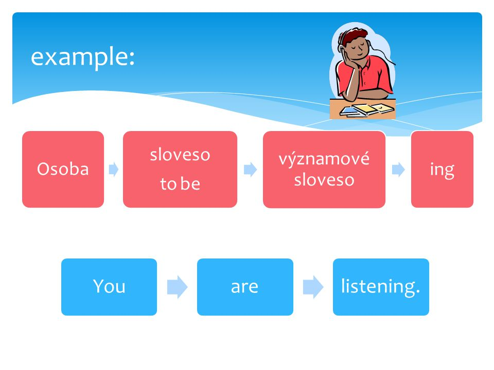 example: Osoba sloveso to be významové sloveso ing Youarelistening.