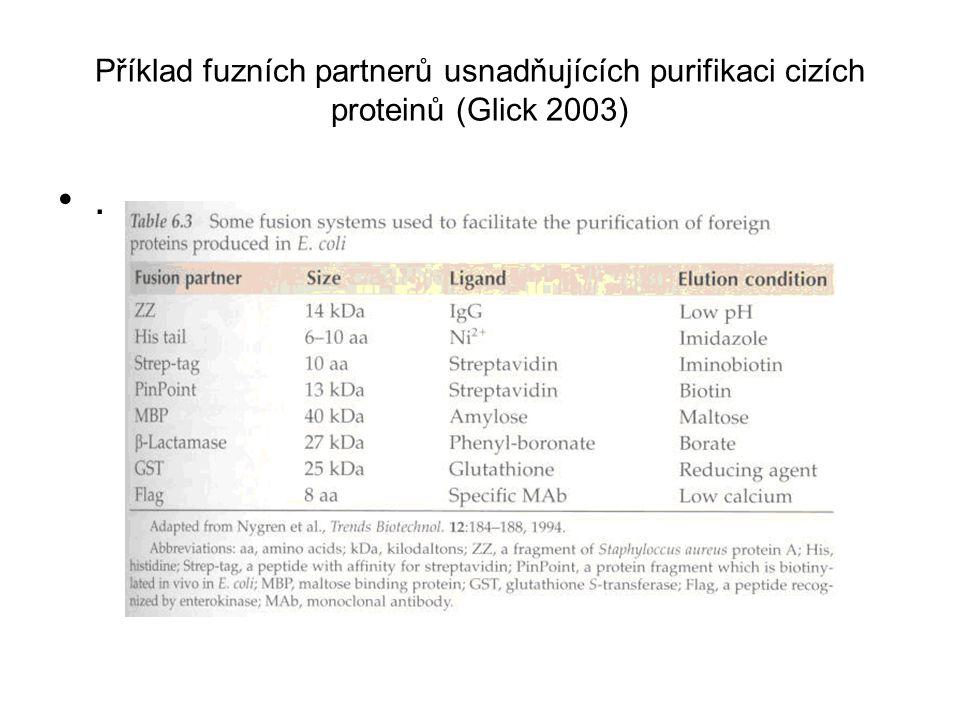 Příklad fuzních partnerů usnadňujících purifikaci cizích proteinů (Glick 2003).