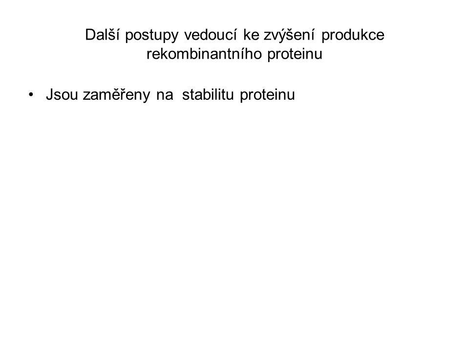Další postupy vedoucí ke zvýšení produkce rekombinantního proteinu Jsou zaměřeny na stabilitu proteinu