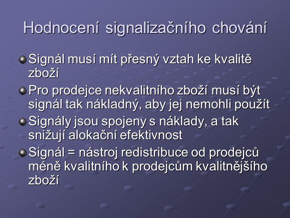 Hodnocení signalizačního chování Signál musí mít přesný vztah ke kvalitě zboží Pro prodejce nekvalitního zboží musí být signál tak nákladný, aby jej nemohli použít Signály jsou spojeny s náklady, a tak snižují alokační efektivnost Signál = nástroj redistribuce od prodejců méně kvalitního k prodejcům kvalitnějšího zboží