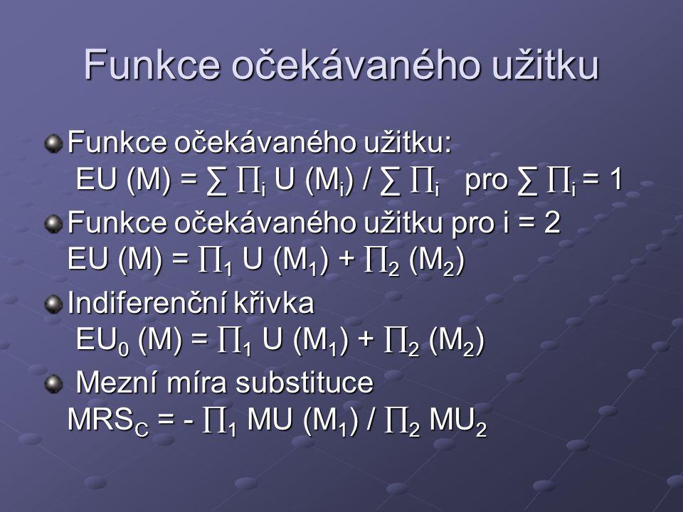 Funkce očekávaného užitku Funkce očekávaného užitku: EU (M) = ∑  i U (M i ) / ∑  i pro ∑  i = 1 Funkce očekávaného užitku pro i = 2 EU (M) =  1 U (M 1 ) +  2 (M 2 ) Indiferenční křivka EU 0 (M) =  1 U (M 1 ) +  2 (M 2 ) Mezní míra substituce MRS C = -  1 MU (M 1 ) /  2 MU 2 Mezní míra substituce MRS C = -  1 MU (M 1 ) /  2 MU 2