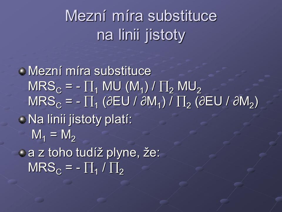 Mezní míra substituce na linii jistoty Mezní míra substituce MRS C = -  1 MU (M 1 ) /  2 MU 2 MRS C = -  1 (∂EU / ∂M 1 ) /  2 (∂EU / ∂M 2 ) Na linii jistoty platí: M 1 = M 2 a z toho tudíž plyne, že: MRS C = -  1 /  2