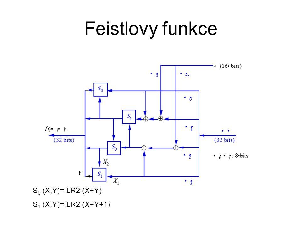 Feistlovy funkce S 0 (X,Y)= LR2 (X+Y) S 1 (X,Y)= LR2 (X+Y+1)