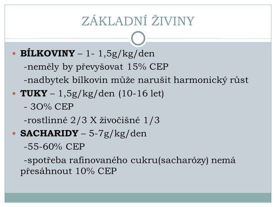 EPIDEMIOLOGIE Postihuje asi 700 000 obyvatel ČR Po 50.