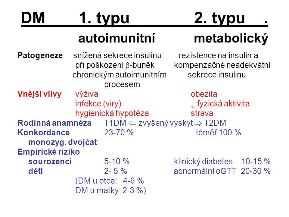 DM1. typu2. typu. autoimunitnímetabolický Patogeneze snížená sekrece insulinu rezistence na insulin a při poškození  -buněk kompenzačně neadekvátní c