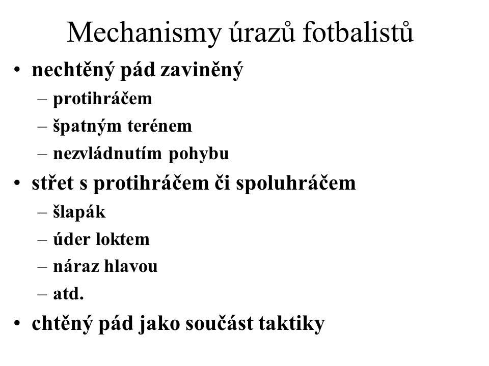 Mechanismy úrazů fotbalistů nechtěný pád zaviněný –protihráčem –špatným terénem –nezvládnutím pohybu střet s protihráčem či spoluhráčem –šlapák –úder
