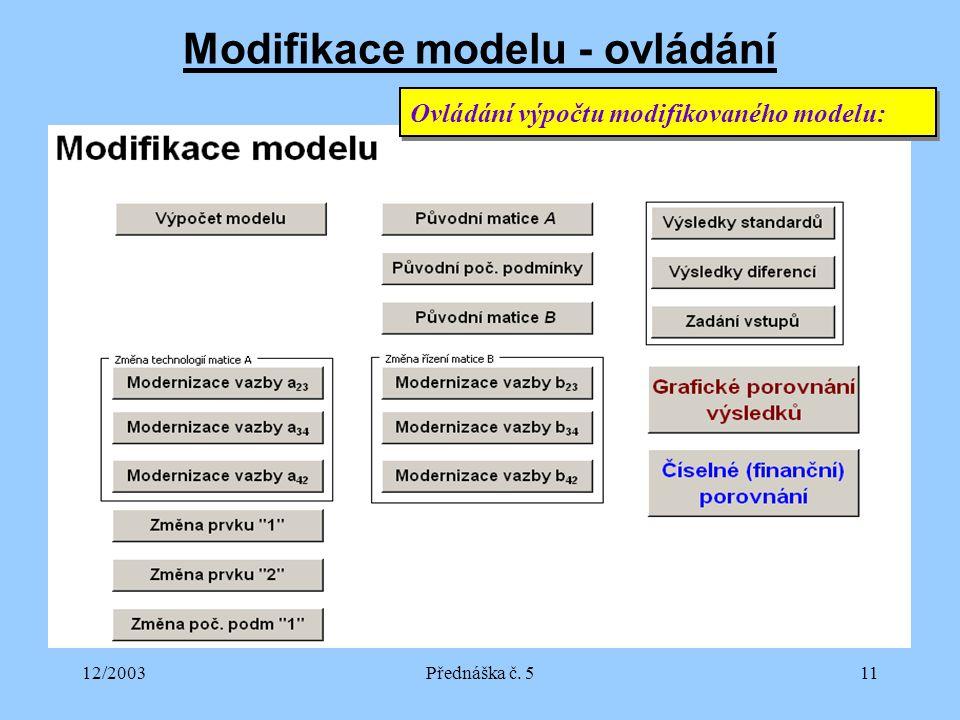 12/2003Přednáška č. 511 Modifikace modelu - ovládání Ovládání výpočtu modifikovaného modelu: