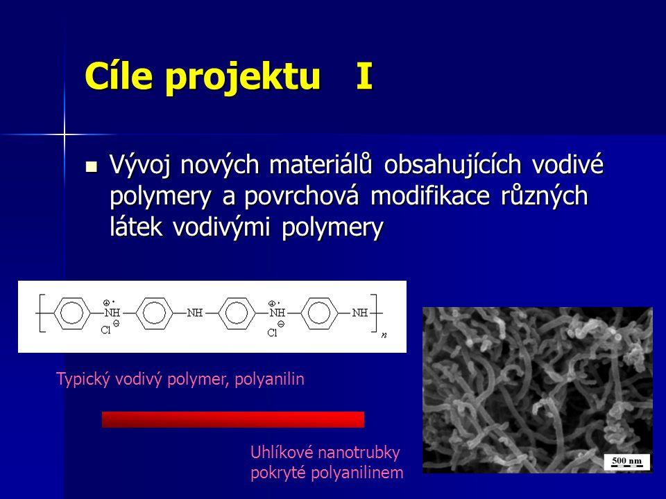 Cíle projektu I Vývoj nových materiálů obsahujících vodivé polymery a povrchová modifikace různých látek vodivými polymery Vývoj nových materiálů obsahujících vodivé polymery a povrchová modifikace různých látek vodivými polymery Typický vodivý polymer, polyanilin Uhlíkové nanotrubky pokryté polyanilinem