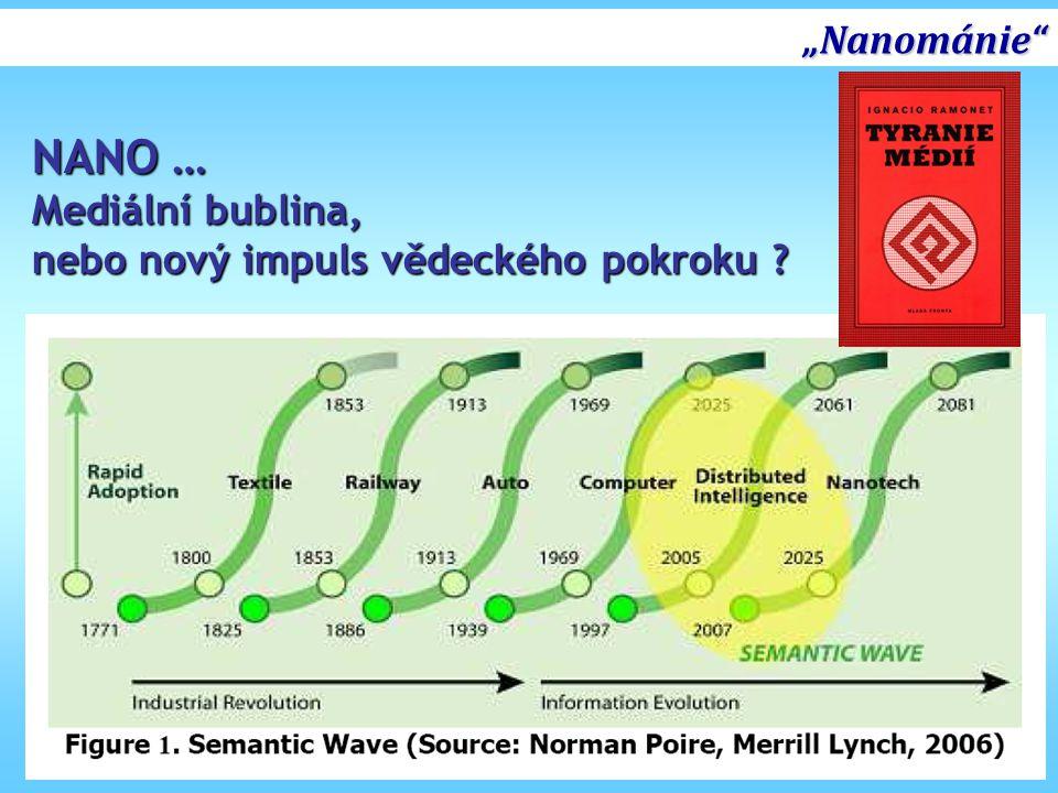 """Nanotechnology923941 Nanoparticle(s)258039 Nanostructure(s)140485 Nanocrystal(s)86409 Nanomaterial(s)33773 48 % 12.5.2011 """"Nanománie"""