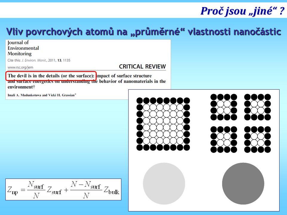 Velikost a tvar nanočástic Volné nanočástice 10 0 -10 2 nm - atomová struktura jako bulk (vliv zvýšeného tlaku) - vnější tvar odpovídá min F surf (Wulffova konstrukce) Ag