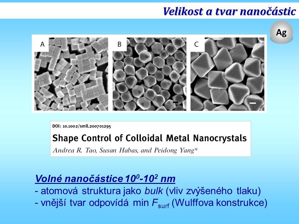 Velikost a tvar nanočástic Volné nanočástice  1 nm - atomová struktura jako bulk - pseudokrystalická struktura (pětičetná osa symetrie) - struktura s nízkou mírou uspořádání Cu