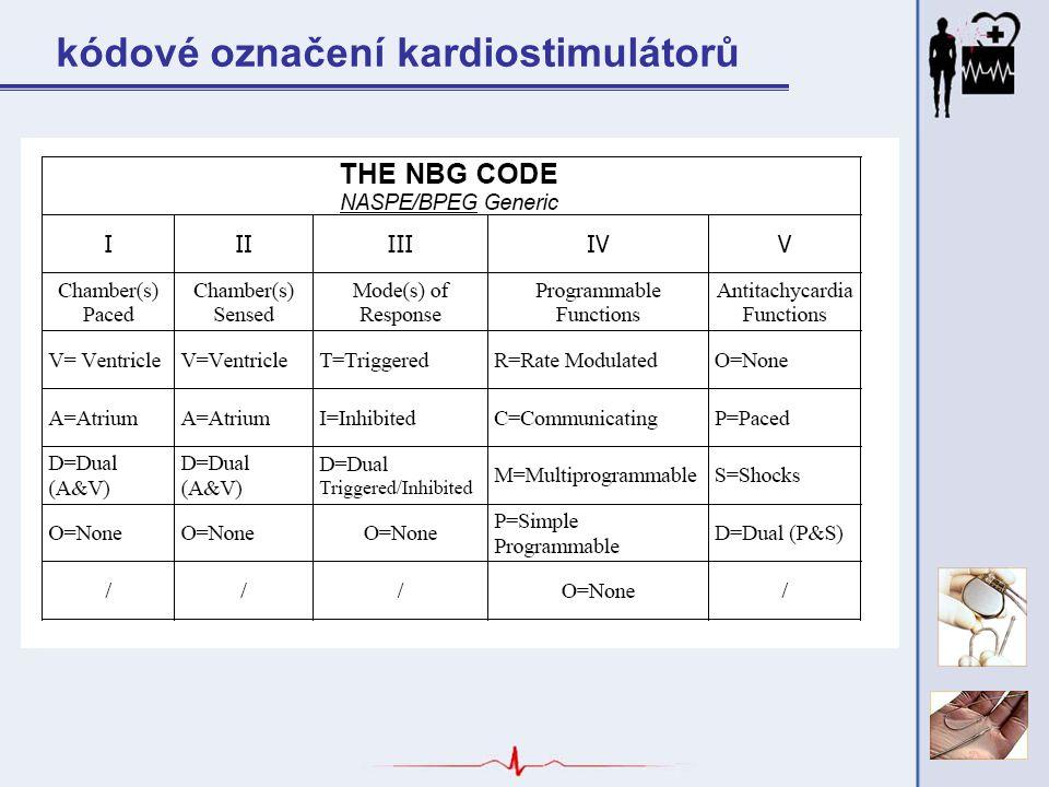 typy kardiostimulátorů Síňové kardiostimulátory (kód AAI: síňové inhibované) Komorové kardiostimulátory (kód VVI: komorové inhibované) Dvoudutinové kardiostimulátory (kód DDD: dvoudutinové/dvojitě závislé)