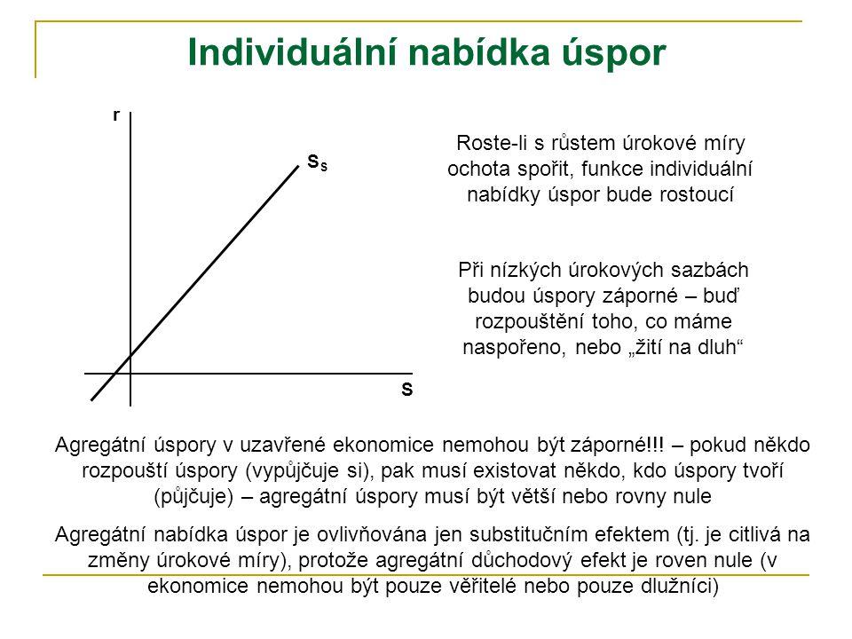Dopad zvýšení reálné úrokové míry - dlužník C0C0 C1C1 I0I0 I1I1 U BL C0*C0* C1*C1* Zvýšení reálné úrokové míry povede k pootočení rozpočtové linie ve