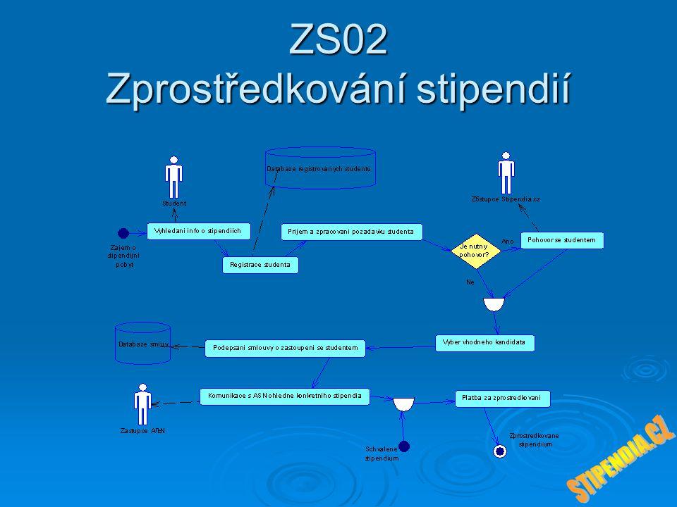 ZS02 Zprostředkování stipendií