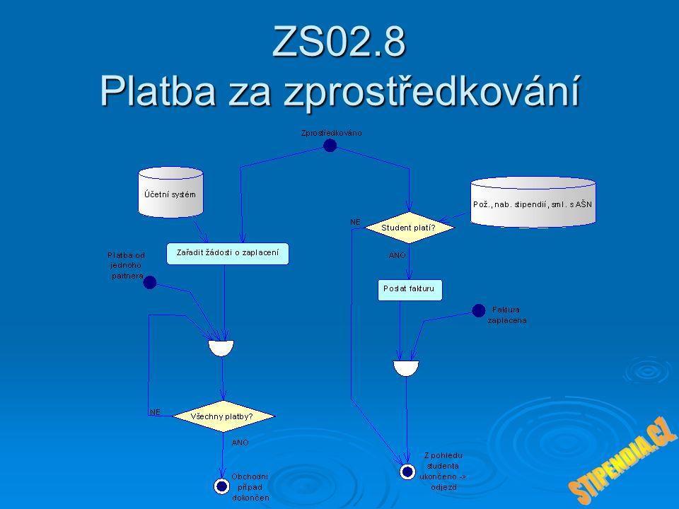 ZS02.8 Platba za zprostředkování
