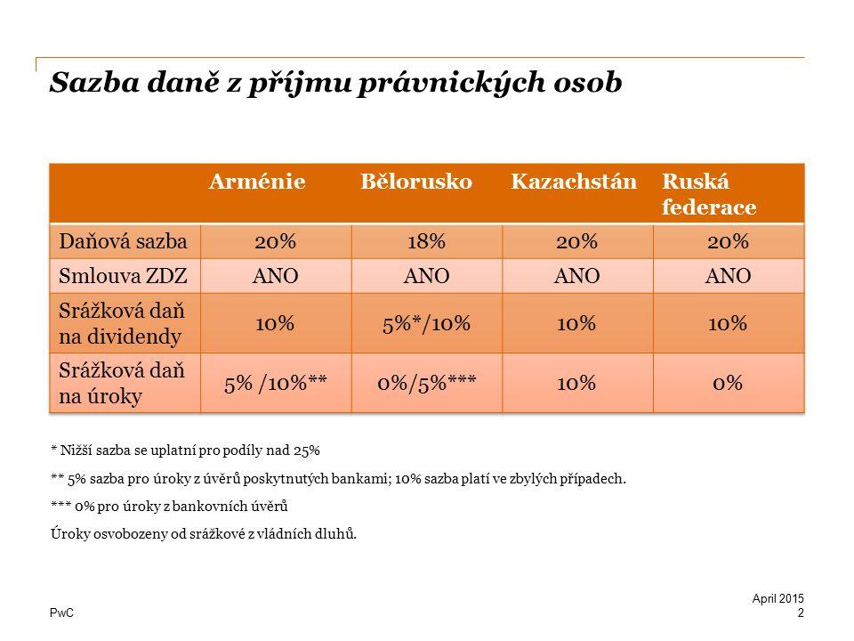 PwC Sazba daně z příjmu právnických osob 2 April 2015 * Nižší sazba se uplatní pro podíly nad 25% ** 5% sazba pro úroky z úvěrů poskytnutých bankami;