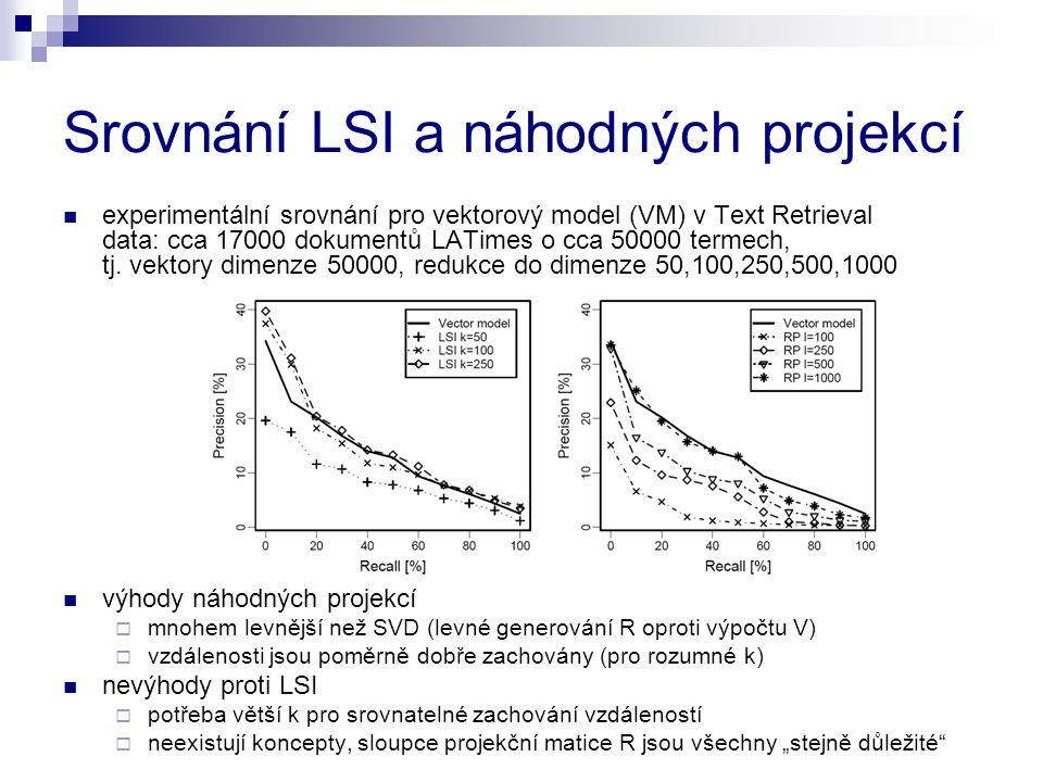 Srovnání LSI a náhodných projekcí experimentální srovnání pro vektorový model (VM) v Text Retrieval data: cca 17000 dokumentů LATimes o cca 50000 term
