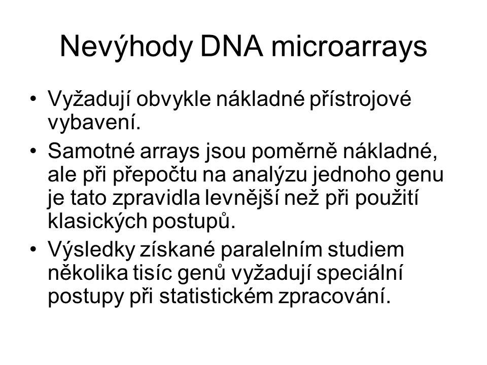 Nevýhody DNA microarrays Vyžadují obvykle nákladné přístrojové vybavení. Samotné arrays jsou poměrně nákladné, ale při přepočtu na analýzu jednoho gen
