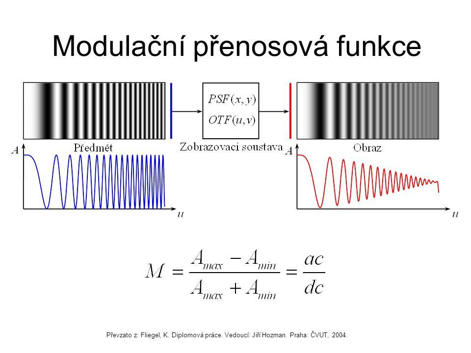 Modulační přenosová funkce Převzato z: Fliegel, K.