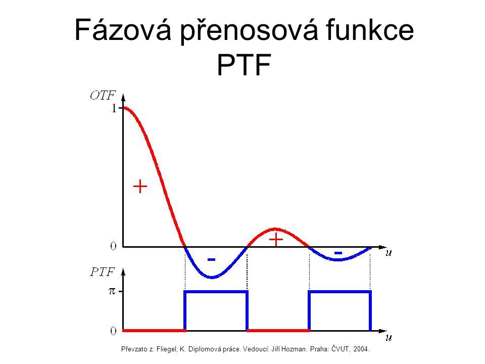 Fázová přenosová funkce PTF Převzato z: Fliegel, K.