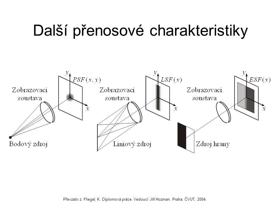 Další přenosové charakteristiky Převzato z: Fliegel, K.