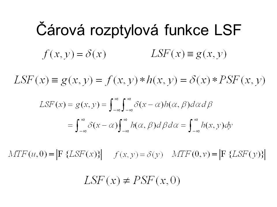 Čárová rozptylová funkce LSF