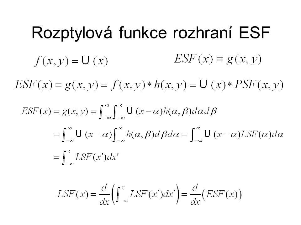 Rozptylová funkce rozhraní ESF