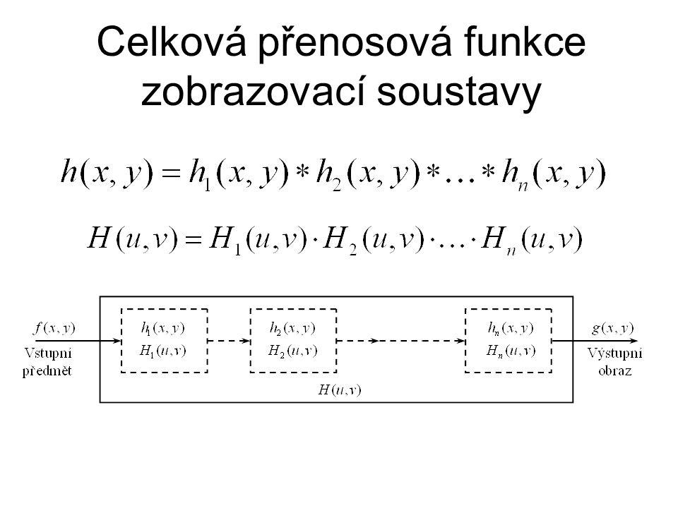Celková přenosová funkce zobrazovací soustavy