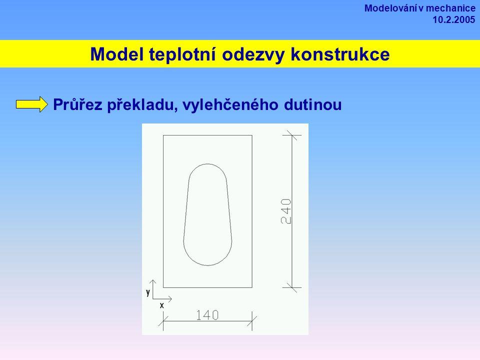 Model teplotní odezvy konstrukce Průřez překladu, vylehčeného dutinou Modelování v mechanice 10.2.2005