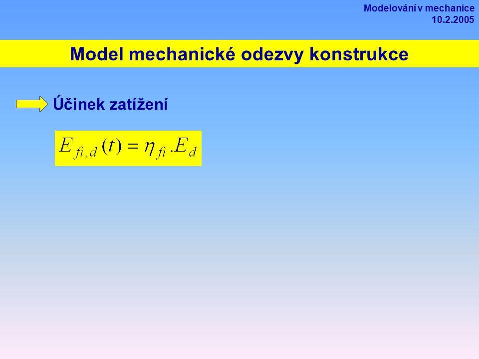 Model mechanické odezvy konstrukce Účinek zatížení Modelování v mechanice 10.2.2005