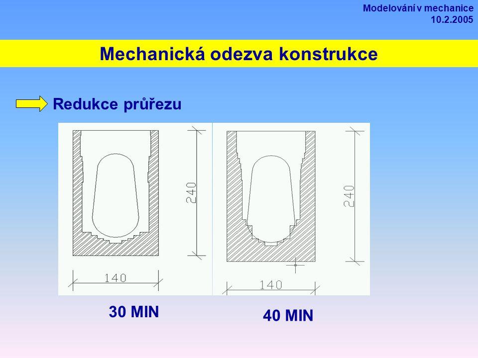Mechanická odezva konstrukce Redukce průřezu Modelování v mechanice 10.2.2005 30 MIN 40 MIN