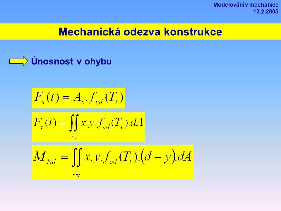 Mechanická odezva konstrukce Únosnost v ohybu Modelování v mechanice 10.2.2005