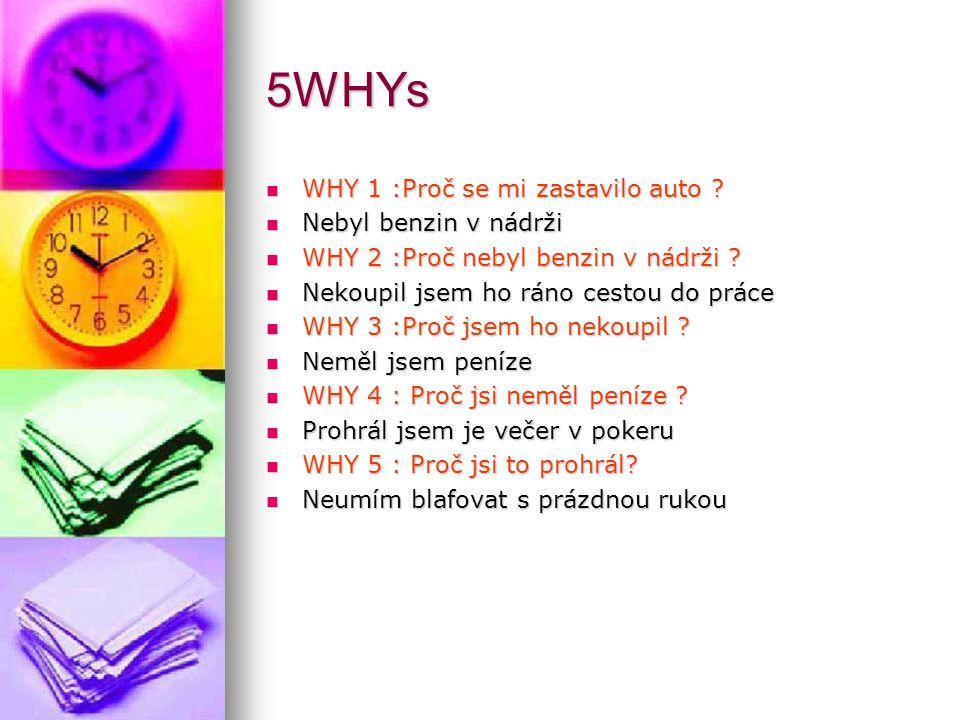 5WHYs WHY 1 :Proč se mi zastavilo auto .WHY 1 :Proč se mi zastavilo auto .