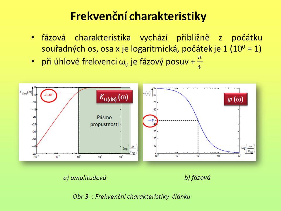 Frekvenční charakteristiky Obr 3. : Frekvenční charakteristiky článku a) amplitudová b) fázová