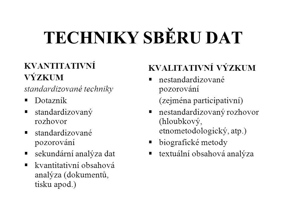 TECHNIKY SBĚRU DAT KVANTITATIVNÍ VÝZKUM standardizované techniky  Dotazník  standardizovaný rozhovor  standardizované pozorování  sekundární analý