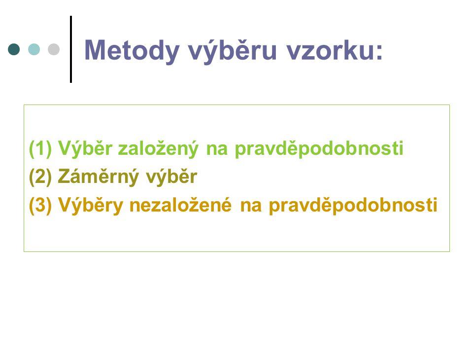 Metody výběru vzorku: (1) Výběr založený na pravděpodobnosti (2) Záměrný výběr (3) Výběry nezaložené na pravděpodobnosti