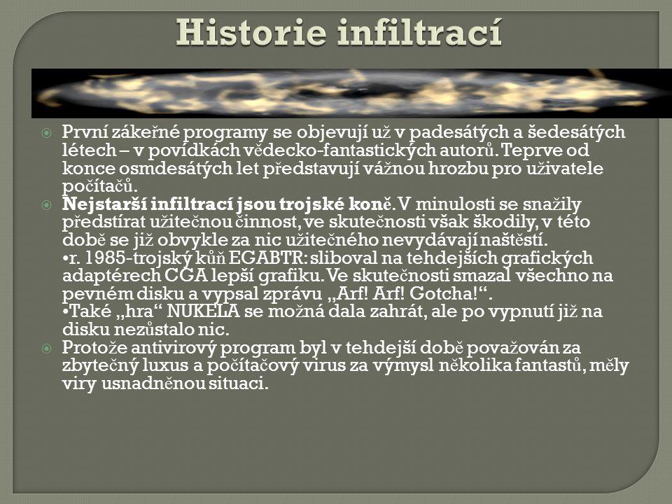  První záke ř né programy se objevují u ž v padesátých a šedesátých létech – v povídkách v ě decko-fantastických autor ů.